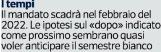 Sommario del Corriere